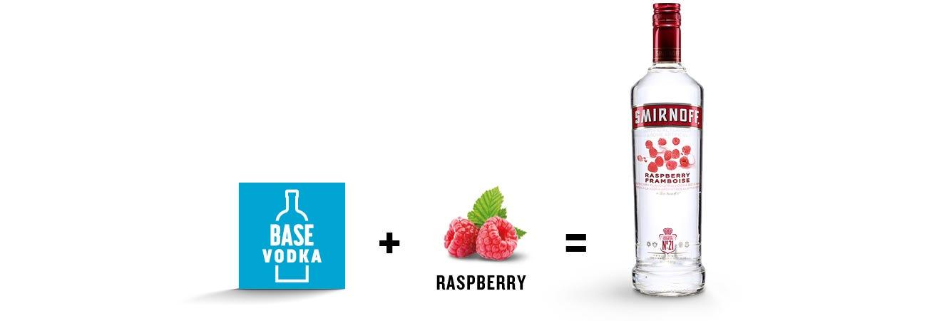 Smirnoff raspberry-flavoured vodka