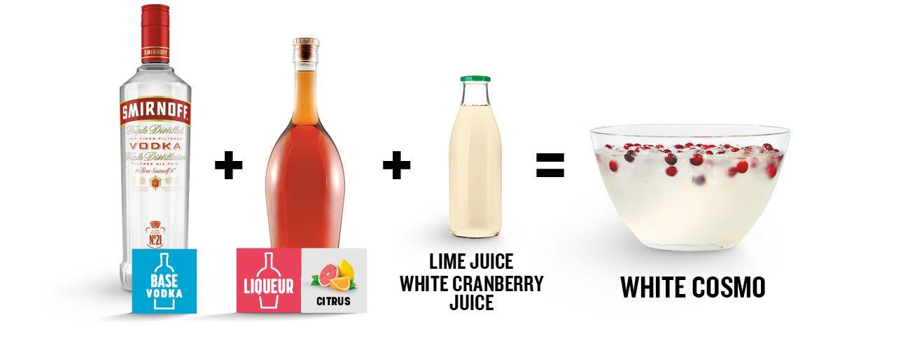 White cosmo punch composition: vodka, citrus liqueur, white cranberry juice, lime juice