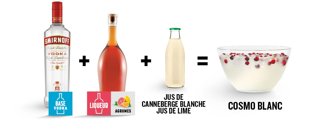 Composition du punch cosmo blanc : vodka, liqueur d'agrumes, jus de canneberges blanches, jus de lime